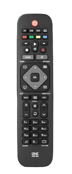 Philips TV Replacement Remote Control – URC1913